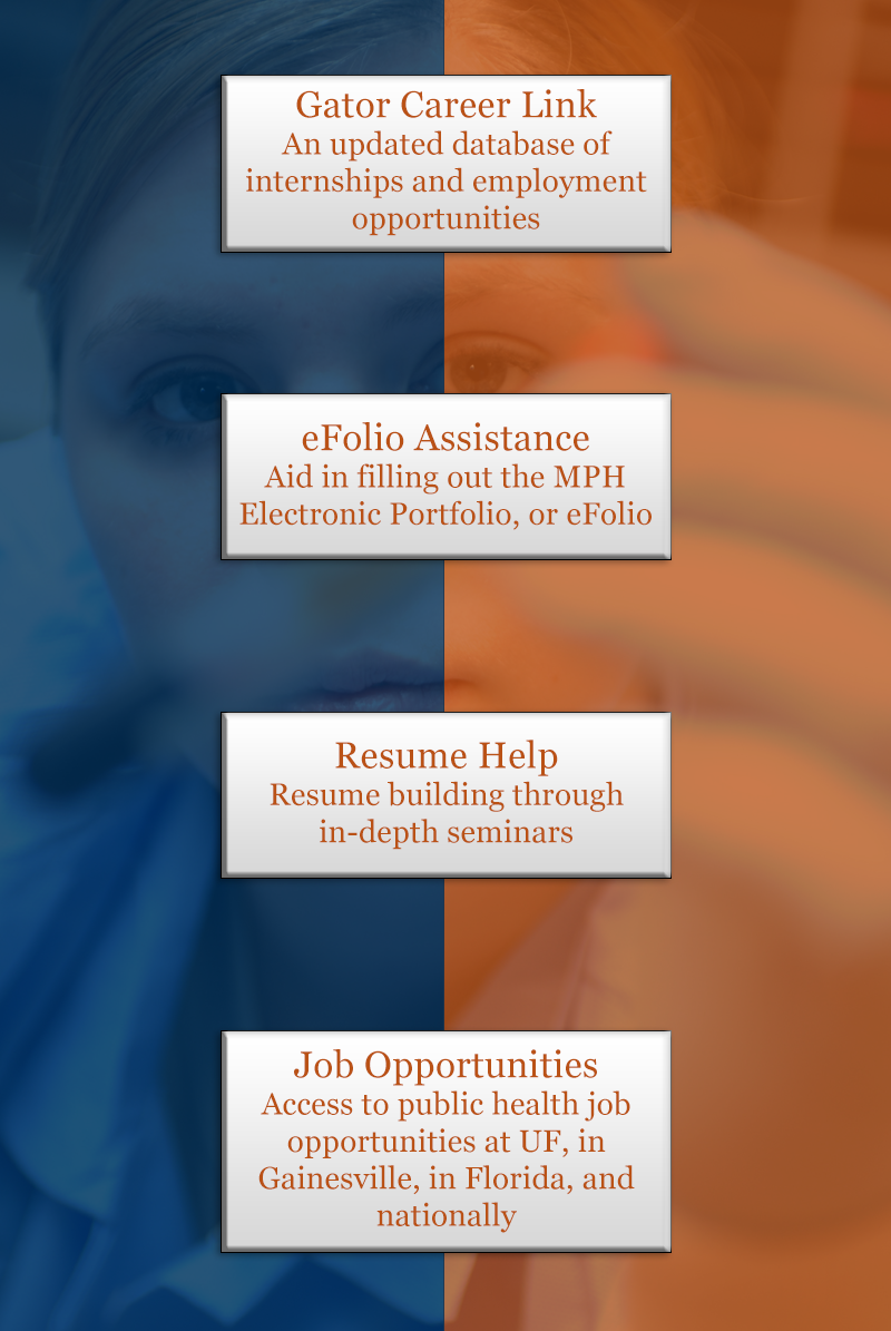 1. Gator Career Link: An updated database of internships and employment opportunities 2. eFolio Assistance: Aid in filling out the MPH Electronic Portfolio, or eFolio 3. Resume Help: Resume building through in-depth seminars 4. Job Opportunities: Access to job opportunities at the University of Florida, Gainesville area public health jobs, statewide and national jobs